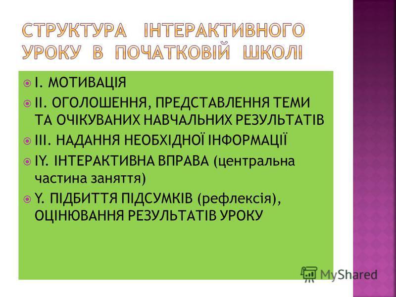 І. МОТИВАЦІЯ ІІ. ОГОЛОШЕННЯ, ПРЕДСТАВЛЕННЯ ТЕМИ ТА ОЧІКУВАНИХ НАВЧАЛЬНИХ РЕЗУЛЬТАТІВ ІІІ. НАДАННЯ НЕОБХІДНОЇ ІНФОРМАЦІЇ ІY. ІНТЕРАКТИВНА ВПРАВА (центральна частина заняття) Y. ПІДБИТТЯ ПІДСУМКІВ (рефлексія), ОЦІНЮВАННЯ РЕЗУЛЬТАТІВ УРОКУ