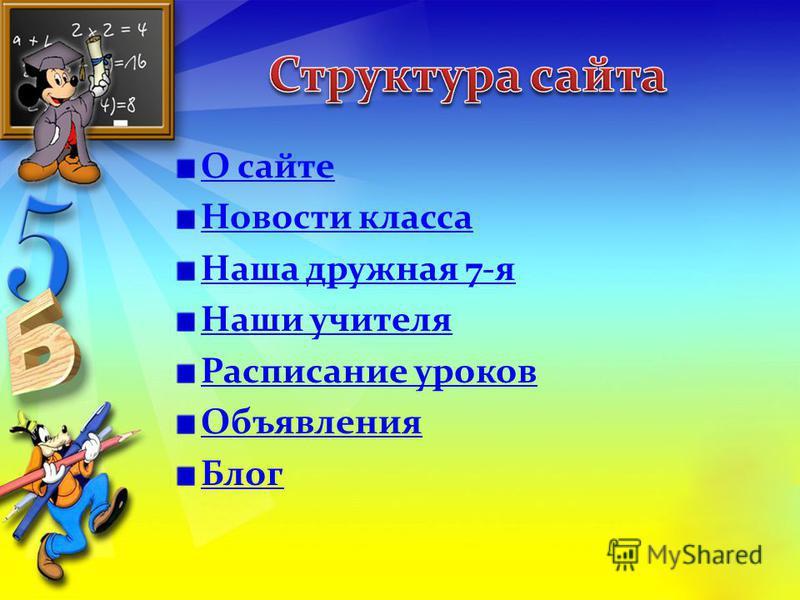 О сайте Новости класса Наша дружная 7-я Наши учителя Расписание уроков Объявления Блог