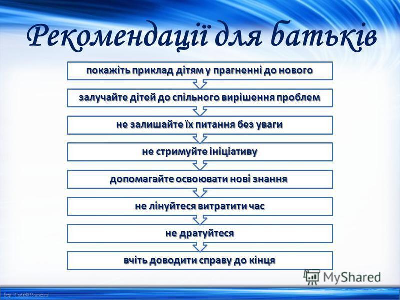 http://linda6035.ucoz.ru/ Рекомендації для батьків вчіть доводити справу до кінця не дратуйтеся не лінуйтеся витратити час допомагайте освоювати нові знання допомагайте освоювати нові знання не стримуйте ініціативу не залишайте їх питання без уваги з