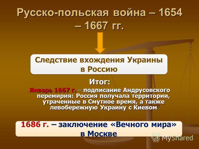 Русско-польская война – 1654 – 1667 гг. Итог: Январь 1667 г. – подписание Андрусовского перемирия: Россия получала территории, утраченные в Смутное время, а также левобережную Украину с Киевом Следствие вхождения Украины в Россию 1686 г. – заключение