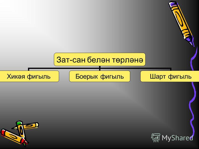 Зат-сан белән төрләнә Хикәя фигыль Боерык фигыль Шарт фигыль