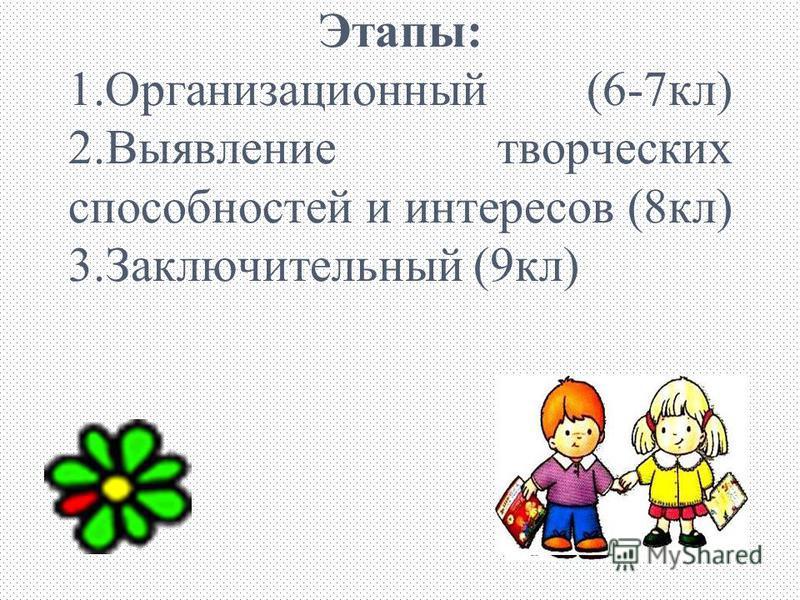 Этапы: 1. Организационный (6-7 кл) 2. Выявление творческих способностей и интересов (8 кл) 3. Заключительный (9 кл)