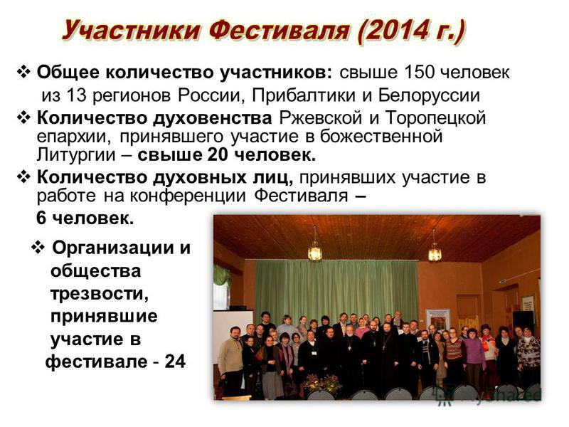 Общее количество участников: свыше 150 человек из 13 регионов России, Прибалтики и Белоруссии Количество духовенства Ржевской и Торопецкой епархии, принявшего участие в божественной Литургии – свыше 20 человек. Количество духовных лиц, принявших учас
