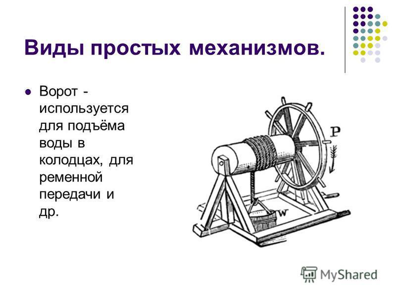 Виды простых механизмов. Ворот - используется для подъёма воды в колодцах, для ременной передачи и др.