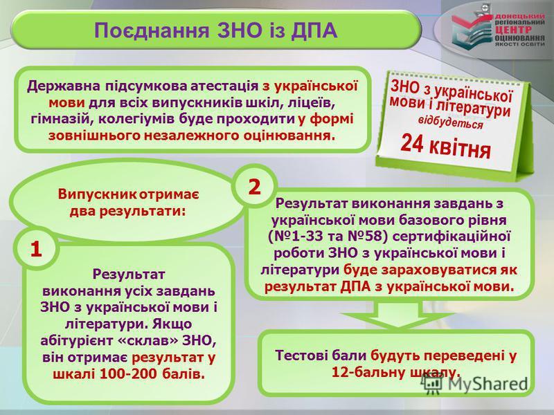 Поєднання ЗНО із ДПА Державна підсумкова атестація з української мови для всіх випускників шкіл, ліцеїв, гімназій, колегіумів буде проходити у формі зовнішнього незалежного оцінювання. Результат виконання завдань з української мови базового рівня (1-