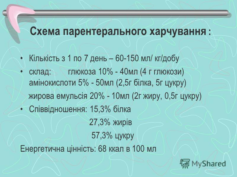 Схема парентерального харчування : Кількість з 1 по 7 день – 60-150 мл/ кг/добу склад: глюкоза 10% - 40мл (4 г глюкози) амінокислоти 5% - 50мл (2,5г білка, 5г цукру) жирова емульсія 20% - 10мл (2г жиру, 0,5г цукру) Співвідношення: 15,3% білка 27,3% ж