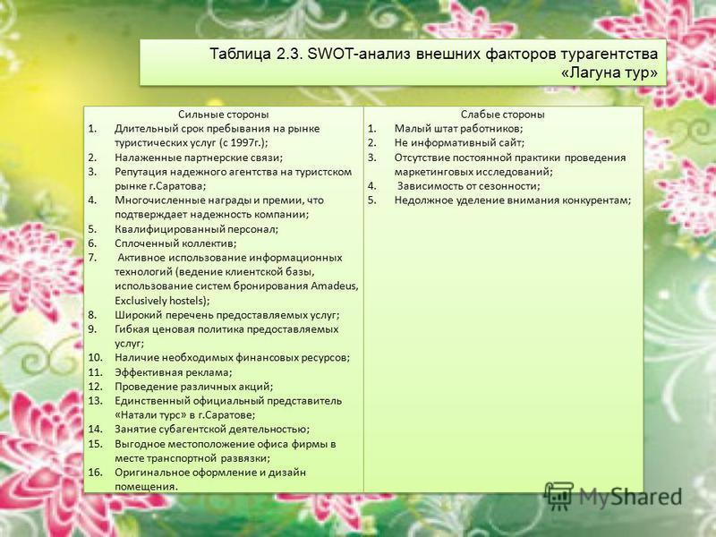 Таблица 2.3. SWOT-анализ внешних факторов турагентства «Лагуна тур»