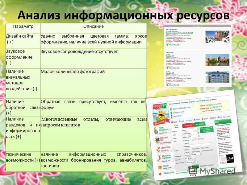 Анализ информационных ресурсов