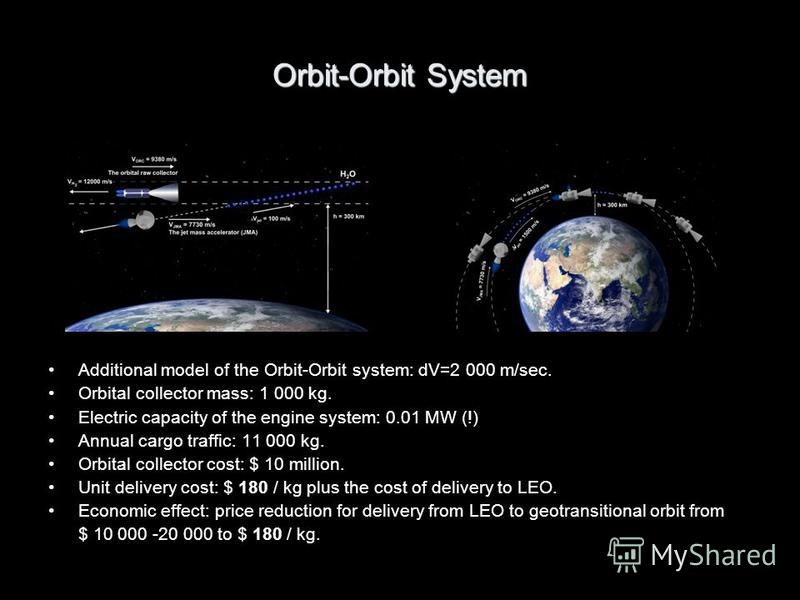 Orbit-Orbit System Additional model of the Orbit-Orbit system: dV=2 000 m/sec. Orbital collector mass: 1 000 kg. Electric capacity of the engine system: 0.01 MW (!) Annual cargo traffic: 11 000 kg. Orbital collector cost: $ 10 million. Unit delivery