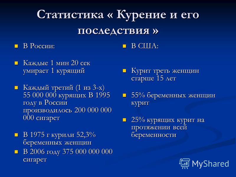 Статистика « Курение и его последствия » В России: В России: Каждые 1 мин 20 сек умирает 1 курящий Каждые 1 мин 20 сек умирает 1 курящий Каждый третий (1 из 3-х) 55 000 000 курящих В 1995 году в России производилось 200 000 000 000 сигарет Каждый тре