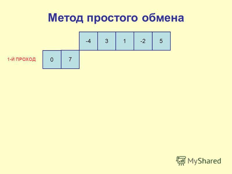 0 7 -431-25 1-Й ПРОХОД Метод простого обмена