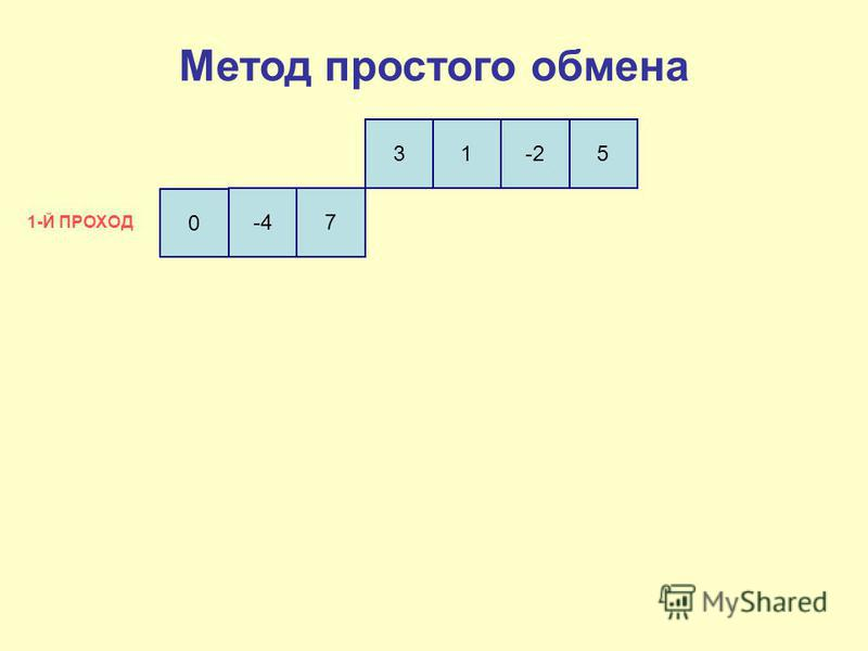0 -47 31-25 1-Й ПРОХОД Метод простого обмена