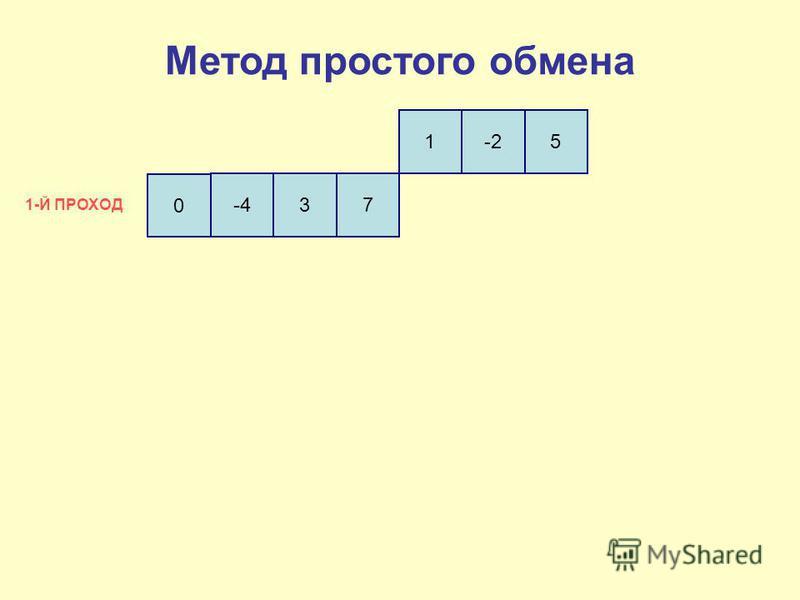 0 -437 1-25 1-Й ПРОХОД Метод простого обмена