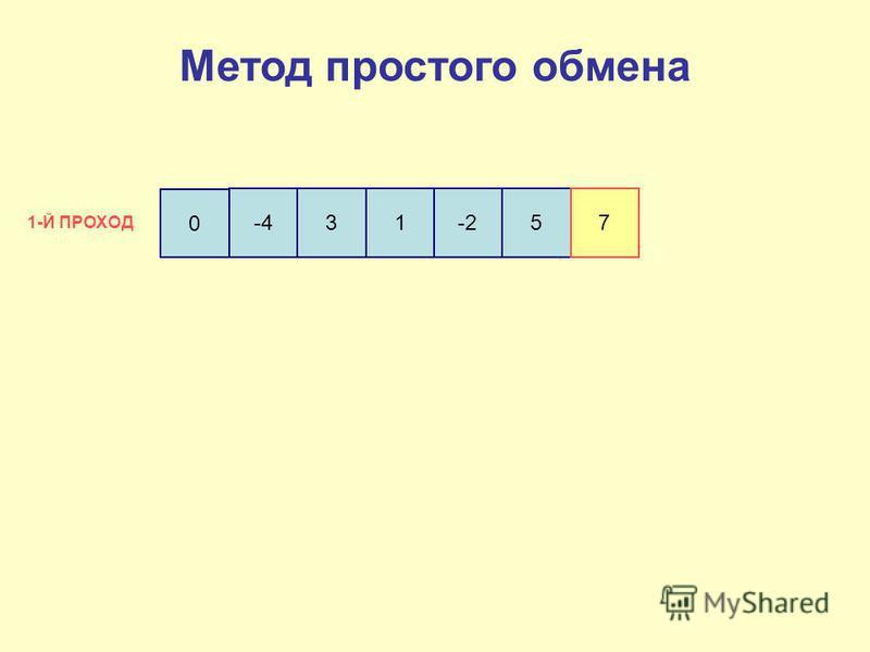 0 -431-257 1-Й ПРОХОД Метод простого обмена