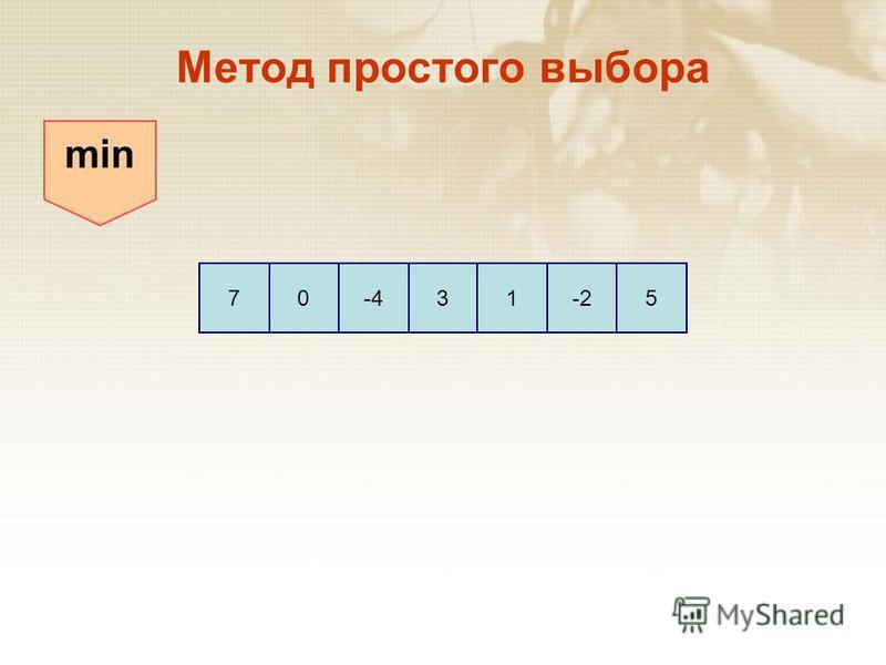 70-431-25 Метод простого выбора min