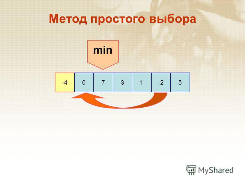 -40731-25 Метод простого выбора min