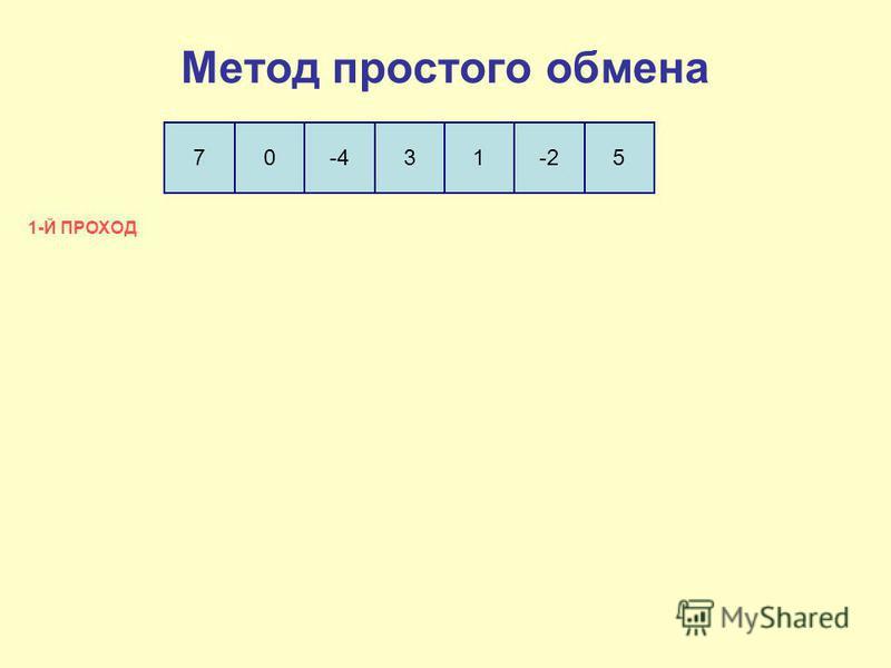 70-431-25 1-Й ПРОХОД Метод простого обмена