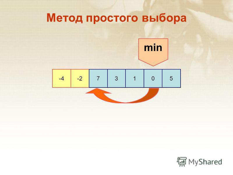 -4-273105 Метод простого выбора min
