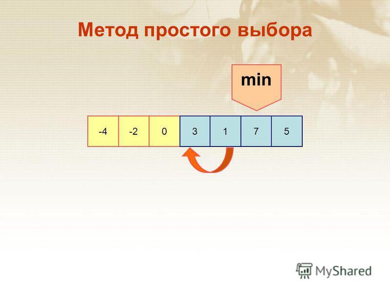 -4-203175 Метод простого выбора min
