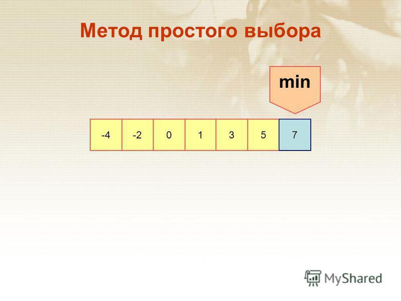 -4-201357 Метод простого выбора min