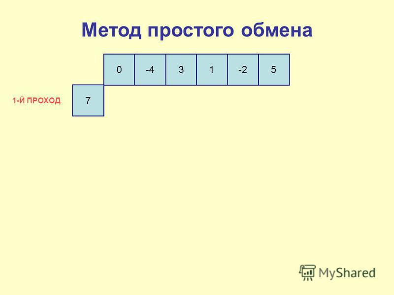 7 0-431-25 1-Й ПРОХОД Метод простого обмена