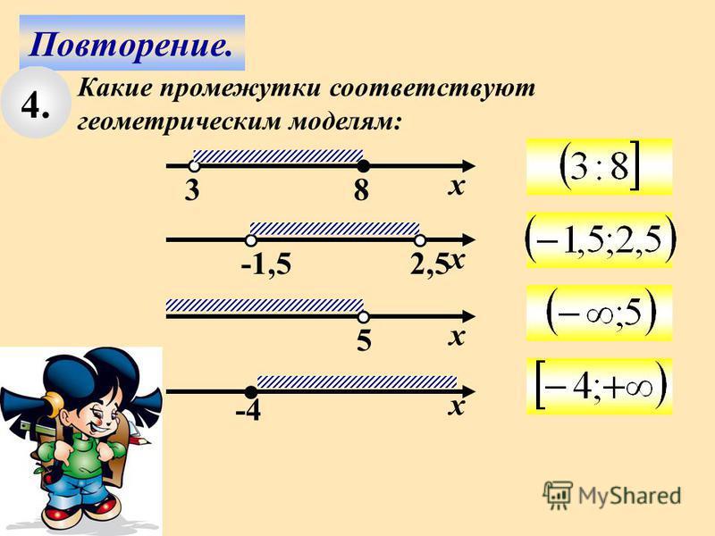 Повторение. 2. Изобразите геометрическую модель промежутков: х -2 74 х -5 х 2 х