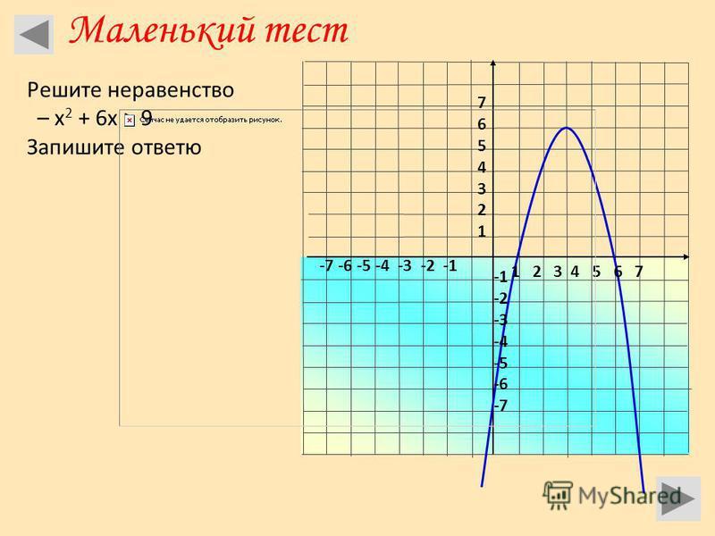 1 2 3 4 5 6 7 -7 -6 -5 -4 -3 -2 -1 76543217654321 -2 -3 -4 -5 -6 -7 x = 3 3 1 2 ПОДУМАЙ! ВЕРНО! ПОДУМАЙ! Маленький тест Решите неравенство – х 2 + 6 х–9 < 0 4 ВЕРНО!
