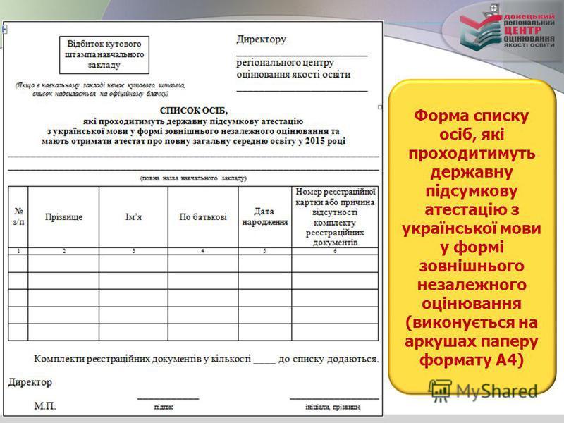 Форма списку осіб, які проходитимуть державну підсумкову атестацію з української мови у формі зовнішнього незалежного оцінювання (виконується на аркушах паперу формату А4)