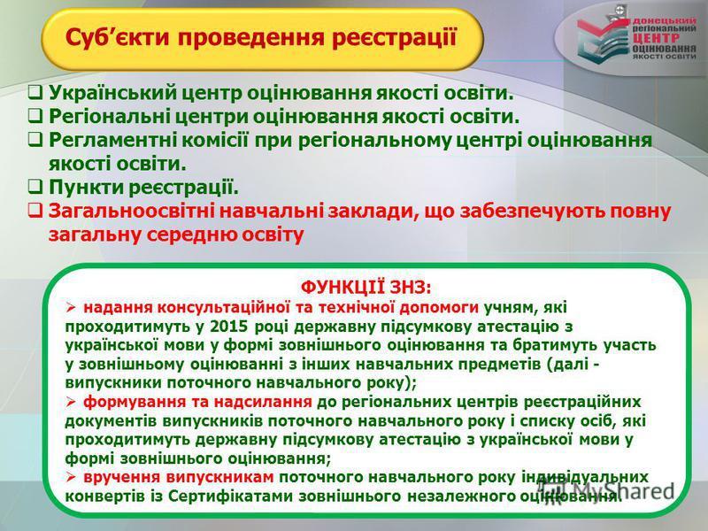 Субєкти проведення реєстрації Український центр оцінювання якості освіти. Регіональні центри оцінювання якості освіти. Регламентні комісії при регіональному центрі оцінювання якості освіти. Пункти реєстрації. Загальноосвітні навчальні заклади, що заб