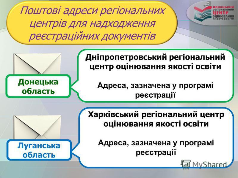 Поштові адреси регіональних центрів для надходження реєстраційних документів Харківський регіональний центр оцінювання якості освіти Адреса, зазначена у програмі реєстрації Дніпропетровський регіональний центр оцінювання якості освіти Адреса, зазначе
