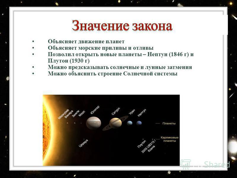 Объясняет движение планет Объясняет морские приливы и отливы Позволил открыть новые планеты – Нептун (1846 г) и Плутон (1930 г) Можно предсказывать солнечные и лунные затмения Можно объяснить строение Солнечной системы