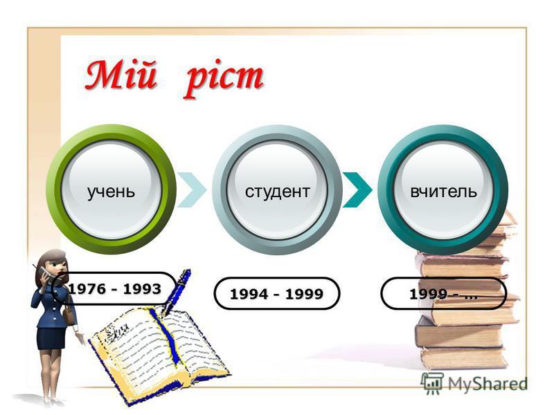 Мій ріст 1976 - 1993 1994 - 1999 1999 - … ученьстудентвчитель