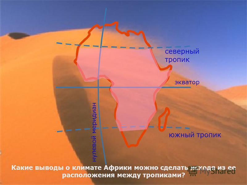 экватор нулевой меридиан Что это за линии? Что это за линии?