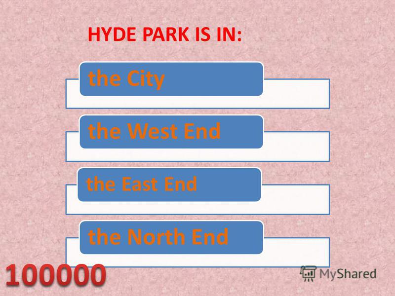 HYDE PARK IS IN: the Citythe West End the East End the North End
