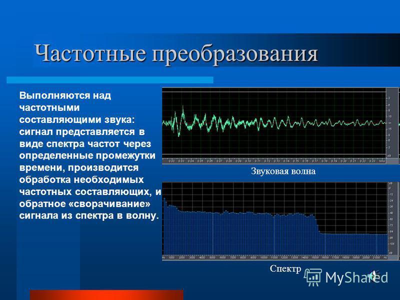 Амплитудные преобразования Выполняются над амплитудой сигнала и приводят к ее изменению по какому- либо закону на определенных участках сигнала.