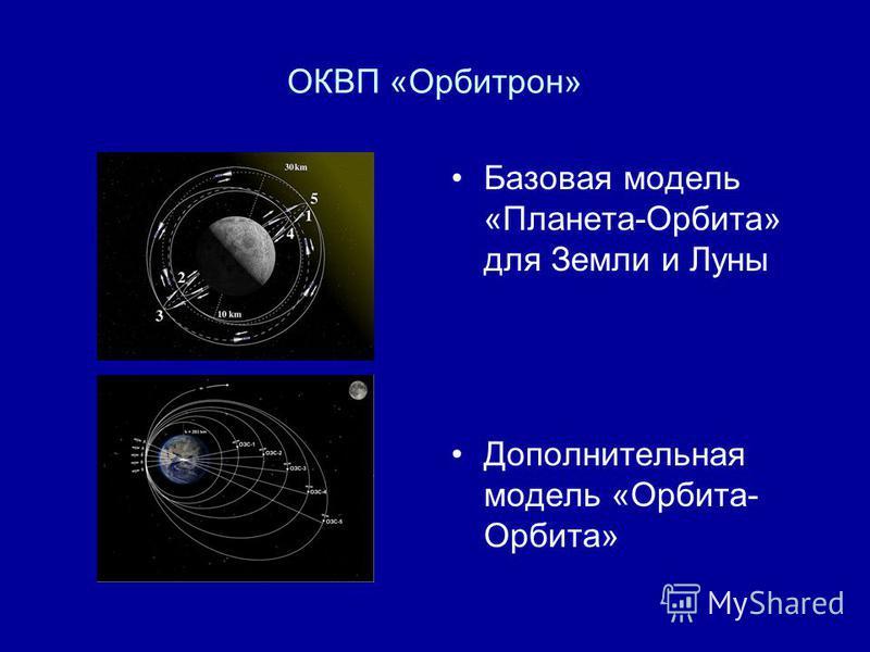ОКВП «Орбитрон» Базовая модель «Планета-Орбита» для Земли и Луны Дополнительная модель «Орбита- Орбита»