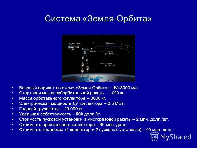 Система «Земля-Орбита» Базовый вариант по схеме «Земля-Орбита»: dV=8000 м/с. Стартовая масса суборбитальной ракеты – 1000 кг. Масса орбитального коллектора – 3600 кг. Электрическая мощность ДУ коллектора – 0,5 МВт. Годовой грузопоток – 29 000 кг. Уде