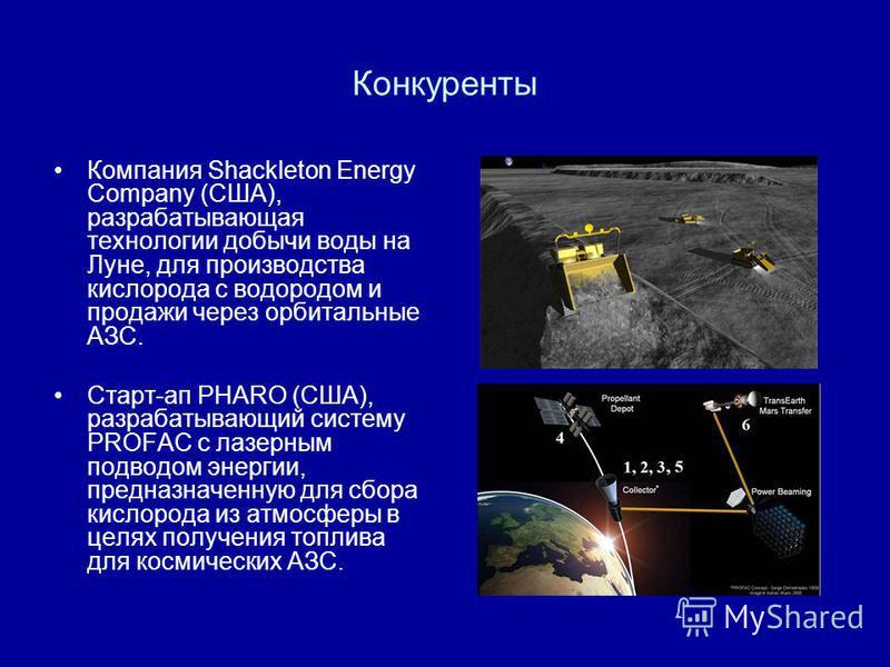 Конкуренты Компания Shackleton Energy Company (США), разрабатывающая технологии добычи воды на Луне, для производства кислорода с водородом и продажи через орбитальные АЗС. Старт-ап PHARO (США), разрабатывающий систему PROFAC с лазерным подводом энер