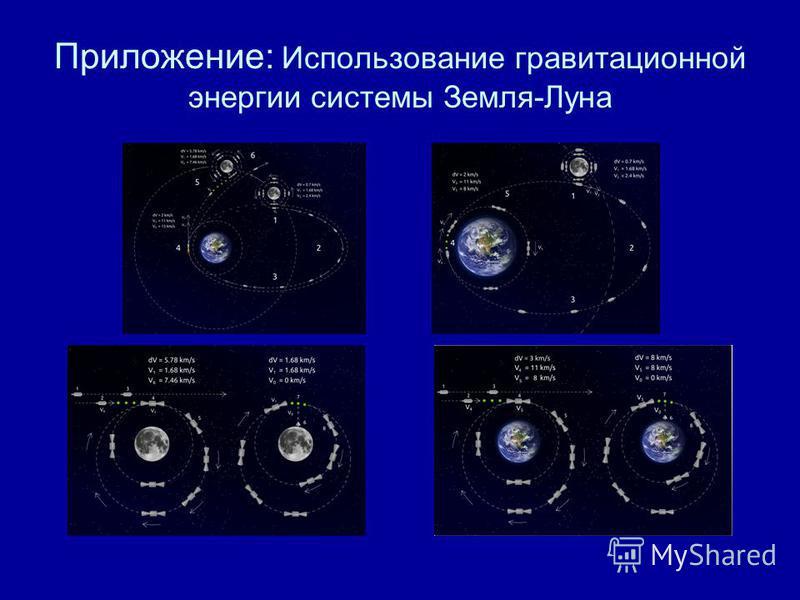Приложение: Использование гравитационной энергии системы Земля-Луна