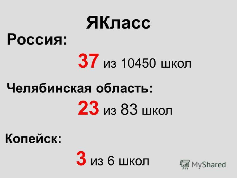 Челябинская область: 23 из 83 школ ЯКласс Копейск: 3 из 6 школ Россия: 37 из 10450 школ