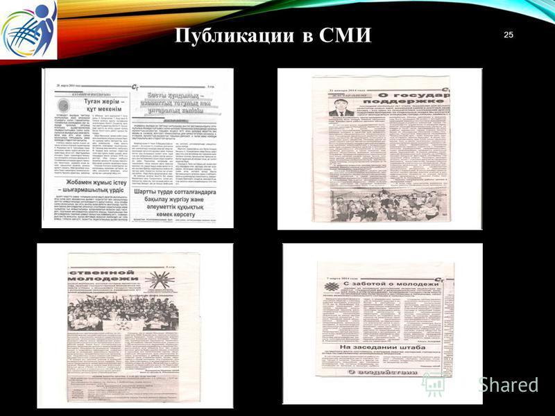 Публикации в СМИ 25