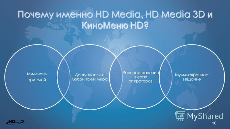 10 Почему именно HD Media, HD Media 3D и Кино Меню HD ? Миллионы зрителей Доступность из любой точки мира Распространение в сетях операторов Мультиэкранное вещание