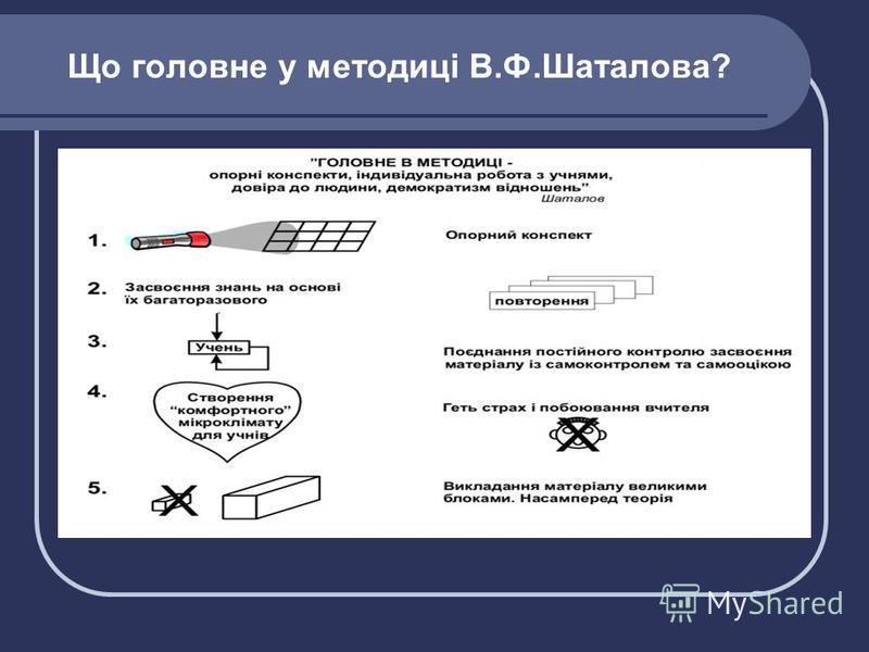 Що головне у методиці В.Ф.Шаталова?
