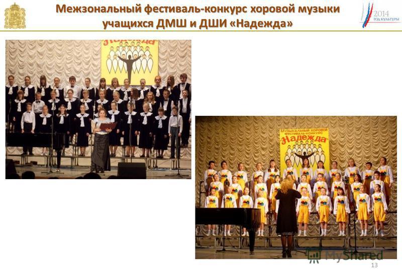 Межзональный фестиваль-конкурс хоровой музыки учащихся ДМШ и ДШИ «Надежда» 13