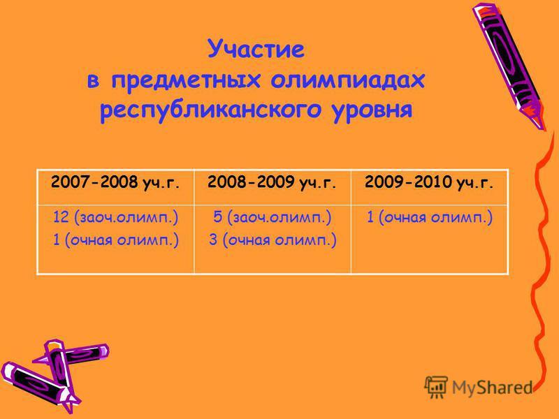 Участие в предметных олимпиадах республиканского уровня 2007-2008 уч.г.2008-2009 уч.г.2009-2010 уч.г. 12 (заоч.олимп.) 1 (очная олимп.) 5 (заоч.олимп.) 3 (очная олимп.) 1 (очная олимп.)