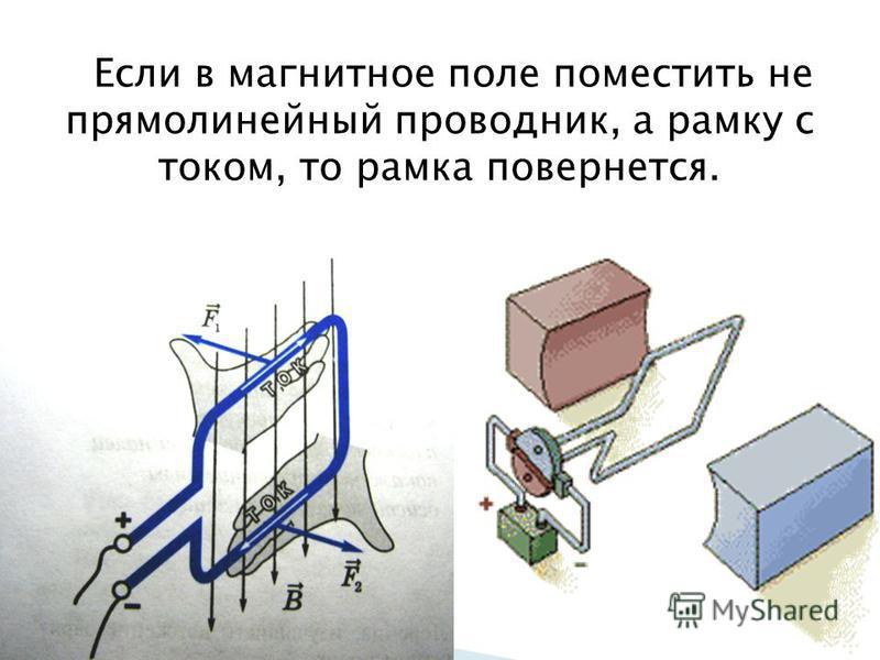 Если в магнитное поле поместить не прямолинейный проводник, а рамку с током, то рамка повернется.