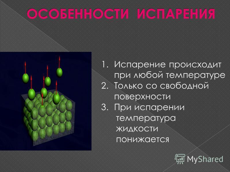 1. Испарение происходит при любой температуре 2. Только со свободной поверхности 3. При испарении температура жидкости понижается