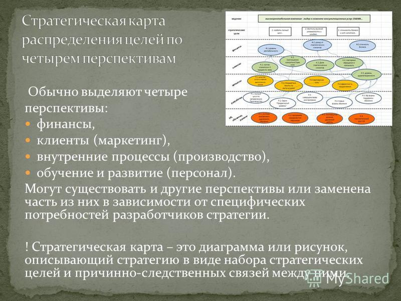 Обычно выделяют четыре перспективы: финансы, клиенты (маркетинг), внутренние процессы (производство), обучение и развитие (персонал). Могут существовать и другие перспективы или заменена часть из них в зависимости от специфических потребностей разраб