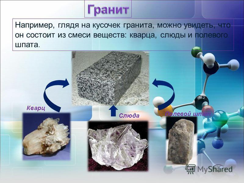 Кварц Слюда Полевой шпат Например, глядя на кусочек гранита, можно увидеть, что он состоит из смеси веществ: кварца, слюды и полевого шпата.