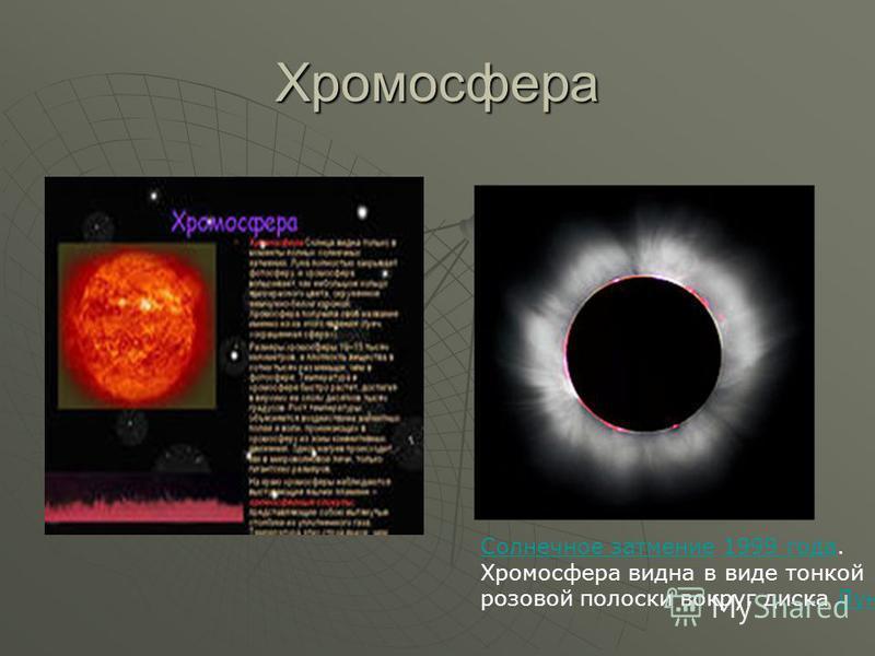 Хромосфера Солнечное затмение Солнечное затмение 1999 года.1999 года Хромосфера видна в виде тонкой розовой полоски вокруг диска Луны.Луны